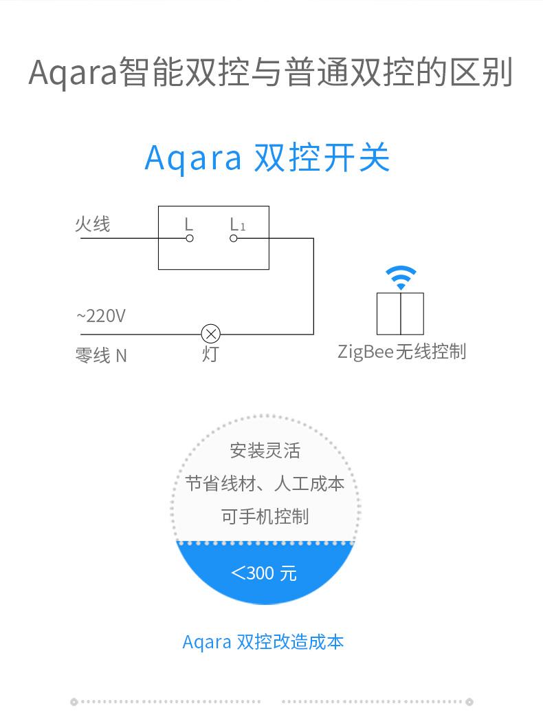Aqara无线开关(2).jpg