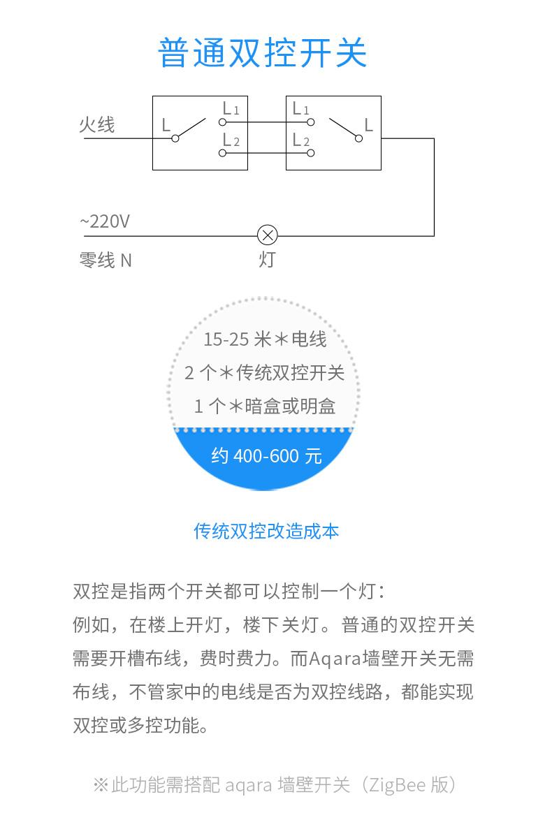 Aqara无线开关(3).jpg