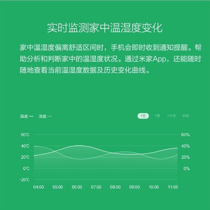米家温湿度传感器详情页 (2).jpg