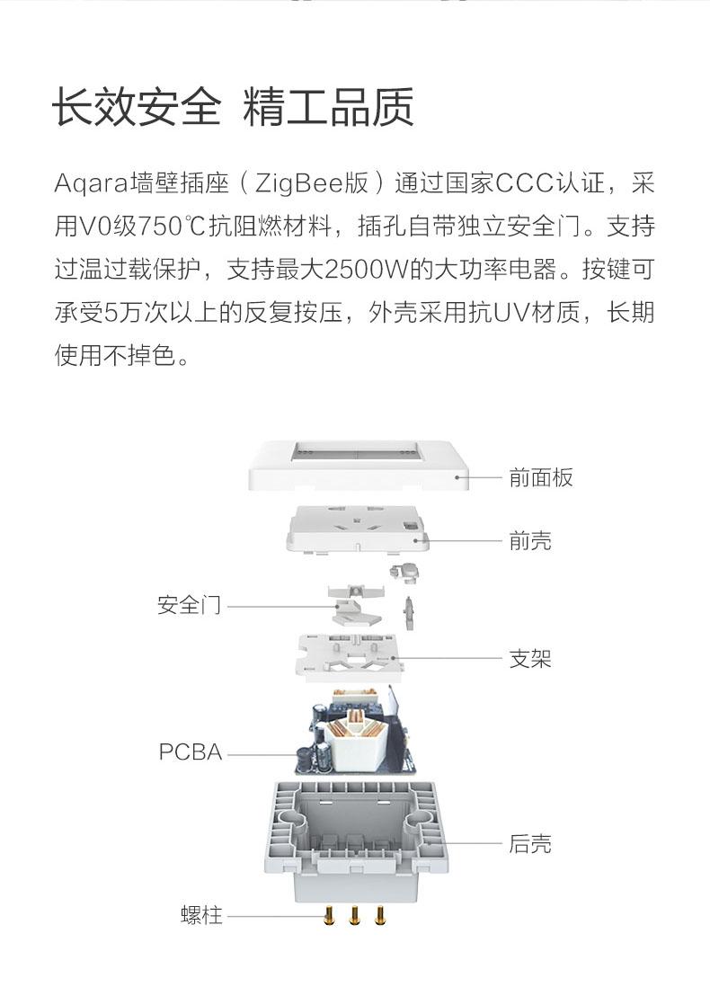 Aqara智能墙壁插座 (3).jpg